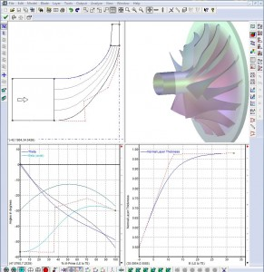 Compressor Blade Angle Analysis